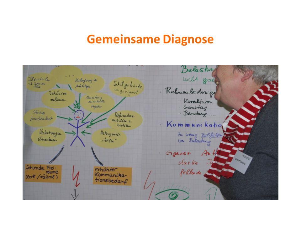 Gemeinsame Diagnose