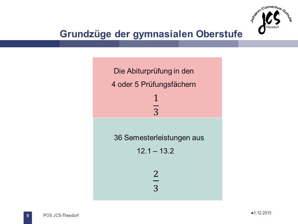 19 POS JCS-Thesdorf29.11.2011 Wie geht es weiter? Ihre Fragen… 26.11.2013 1.12.2015