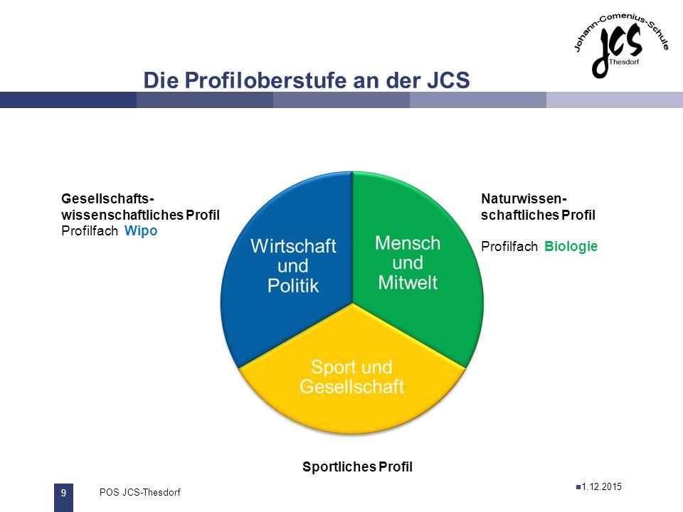 9 POS JCS-Thesdorf29.11.2011 Die Profiloberstufe an der JCS Gesellschafts- wissenschaftliches Profil Profilfach Wipo Naturwissen- schaftliches Profil Profilfach Biologie Sportliches Profil 1.12.2015