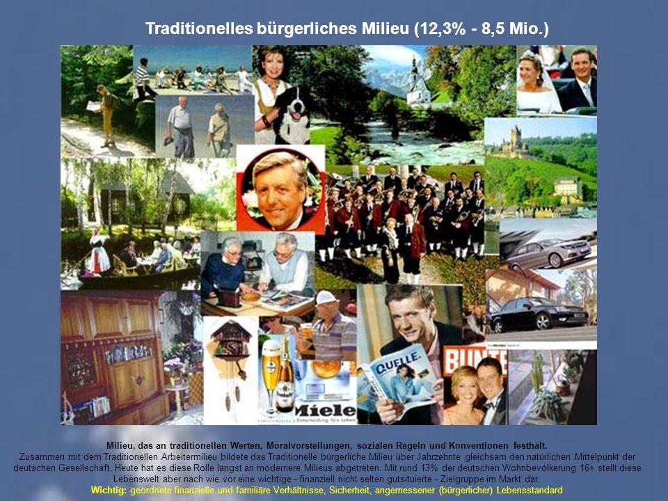 Traditionelles bürgerliches Milieu (12,3% - 8,5 Mio.) Milieu, das an traditionellen Werten, Moralvorstellungen, sozialen Regeln und Konventionen festhält.