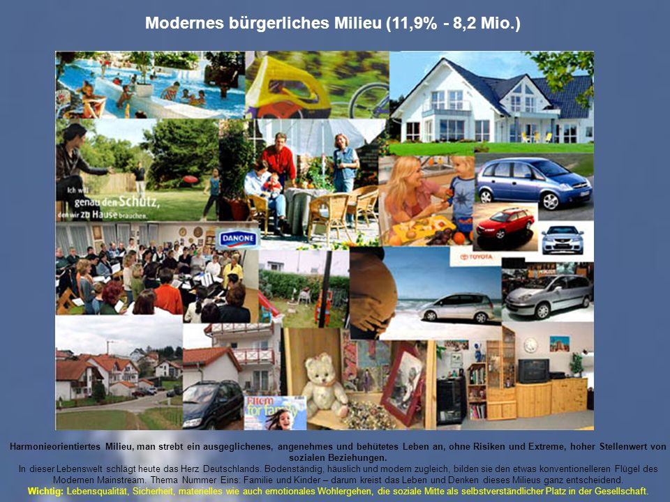 Modernes bürgerliches Milieu (11,9% - 8,2 Mio.) Harmonieorientiertes Milieu, man strebt ein ausgeglichenes, angenehmes und behütetes Leben an, ohne Risiken und Extreme, hoher Stellenwert von sozialen Beziehungen.
