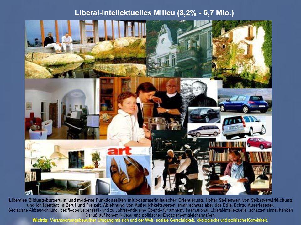 Liberal-Intellektuelles Milieu (8,2% - 5,7 Mio.) Liberales Bildungsbürgertum und moderne Funktionseliten mit postmaterialistischer Orientierung.