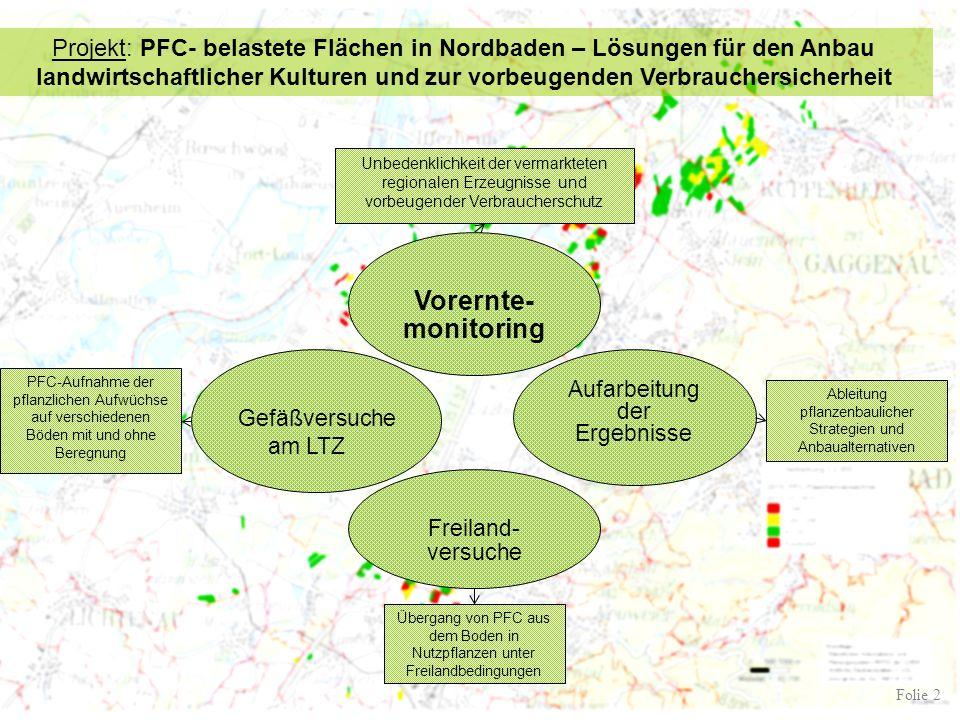 Vorernte- monitoring Unbedenklichkeit der vermarkteten regionalen Erzeugnisse und vorbeugender Verbraucherschutz Gefäßversuche am LTZ Freiland- versuc
