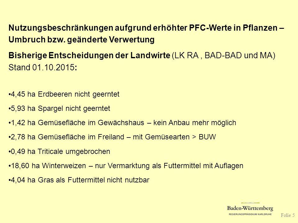 Nutzungsbeschränkungen aufgrund erhöhter PFC-Werte in Pflanzen – Umbruch bzw. geänderte Verwertung Bisherige Entscheidungen der Landwirte (LK RA, BAD-