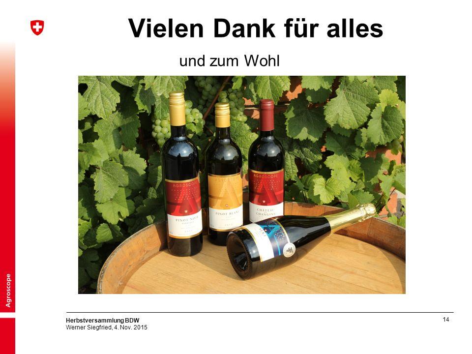 14 Herbstversammlung BDW Werner Siegfried, 4. Nov. 2015 Vielen Dank für alles und zum Wohl