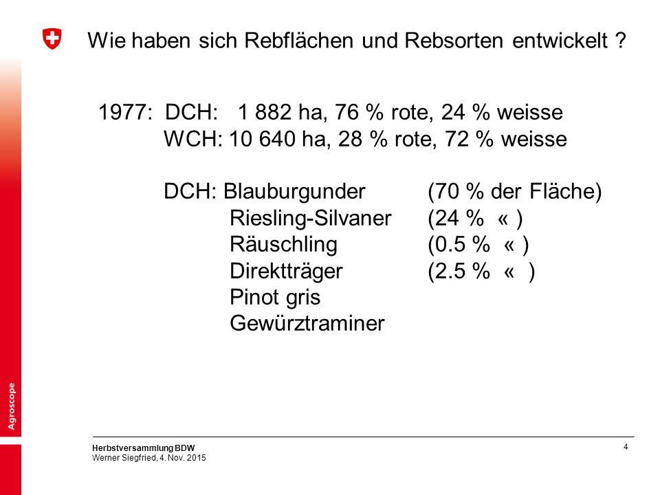 4 Herbstversammlung BDW Werner Siegfried, 4. Nov. 2015 Wie haben sich Rebflächen und Rebsorten entwickelt ? 1977: DCH: 1 882 ha, 76 % rote, 24 % weiss
