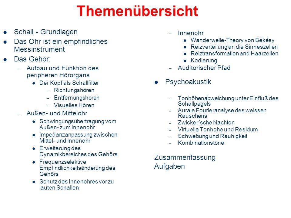 Die Physik des Hörens Lehrbücher: Biophysik für Mediziner (Herausgeber S. Damjanovich, J. Fidy und J. Szöllősi) Medicina, Budapest, 2008. Adam G., Läu