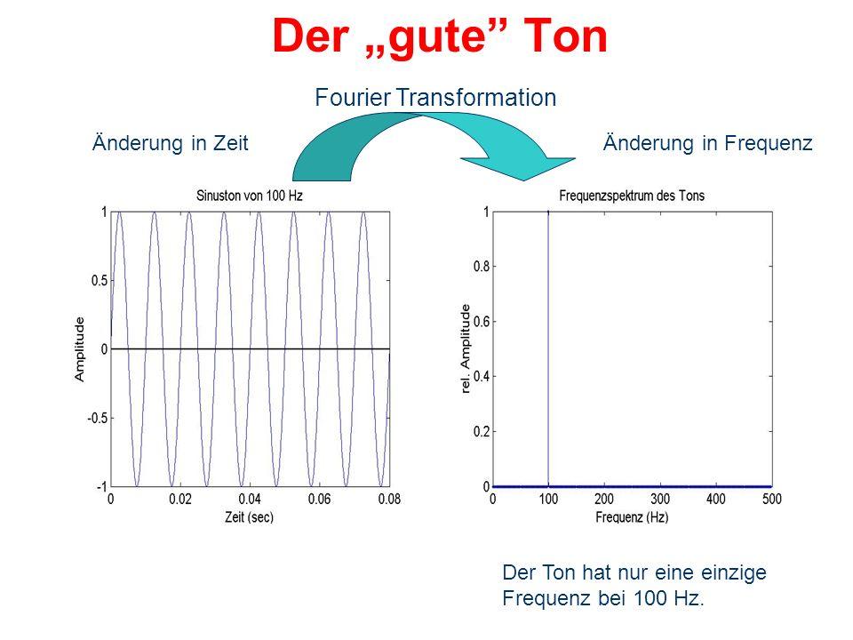 Schall - physikalisch gesehen Schall ist eine Schwingung in einem elastischen Medium Ausbreitung in Gas und Flüssigkeiten durch Longitudinalwellen und