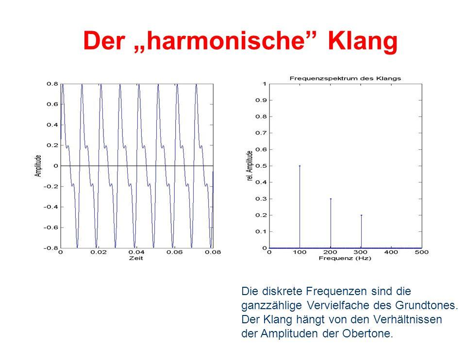 """Der """"gute"""" Ton Der Ton hat nur eine einzige Frequenz bei 100 Hz. Fourier Transformation Änderung in ZeitÄnderung in Frequenz"""