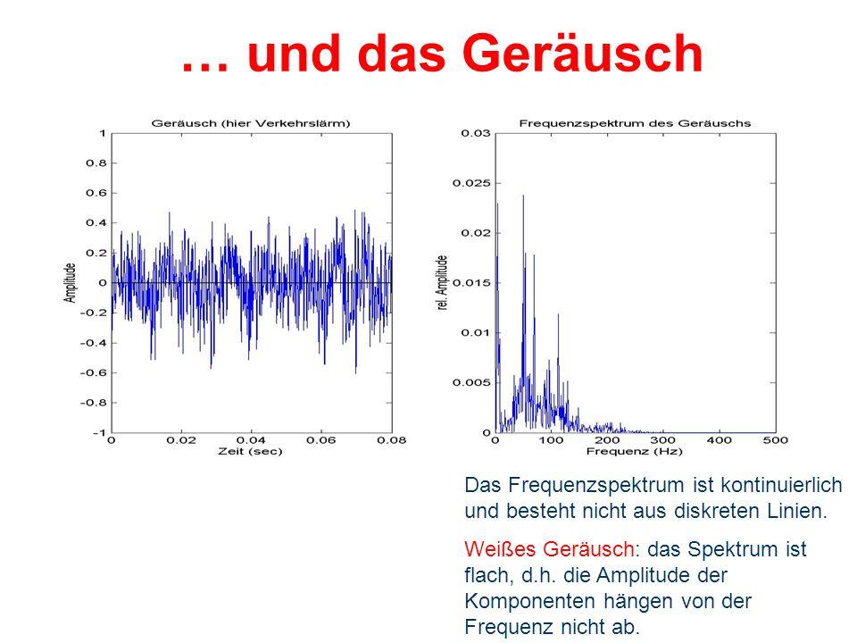 """Der """"harmonische"""" Klang Die diskrete Frequenzen sind die ganzzählige Vervielfache des Grundtones. Der Klang hängt von den Verhältnissen der Amplituden"""