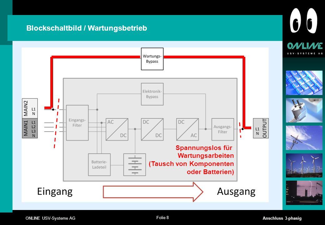 Folie 8 ONLINE USV-Systeme AG Anschluss 3-phasig Blockschaltbild / Wartungsbetrieb Spannungslos für Wartungsarbeiten (Tausch von Komponenten oder Batt