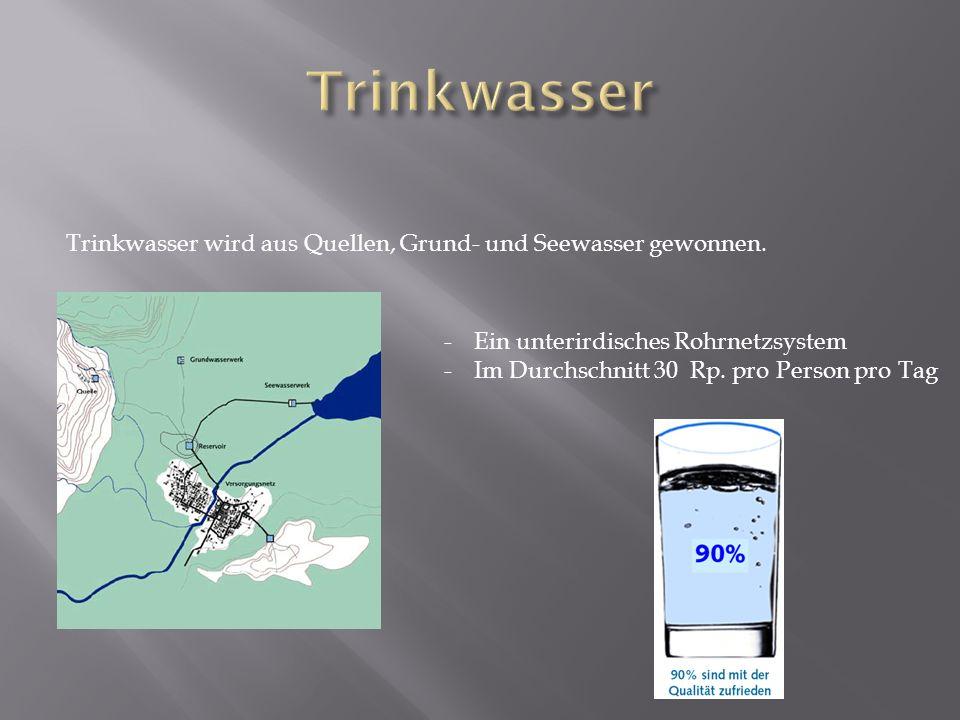 Trinkwasser wird aus Quellen, Grund- und Seewasser gewonnen.