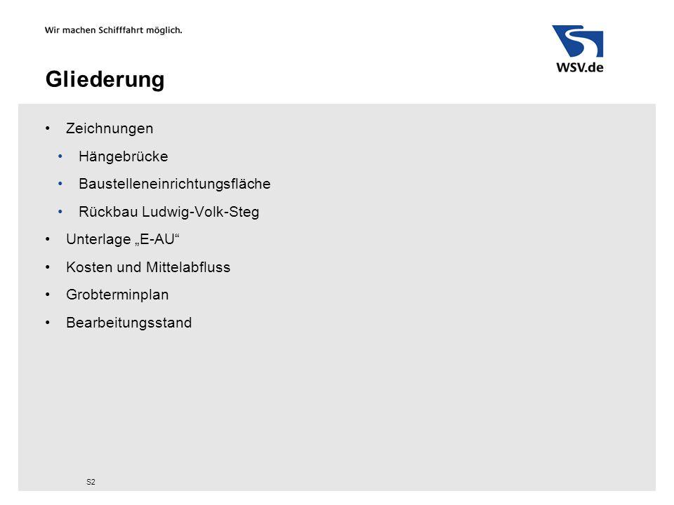 """Gliederung Zeichnungen Hängebrücke Baustelleneinrichtungsfläche Rückbau Ludwig-Volk-Steg Unterlage """"E-AU"""" Kosten und Mittelabfluss Grobterminplan Bear"""