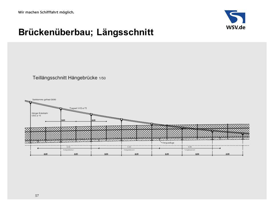 Mittelabfluss für die Gemeinde S18 JahrKosten für Neubau Kosten für Abbruch Summe brutto 20181.000.000 €- €1.000.000 € 20191.150.000 €60.000 €1.210.000 € 2020431.000 €110.000 €541.000 € 2.751.000 €