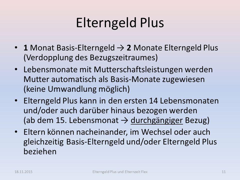 Elterngeld Plus 1 Monat Basis-Elterngeld → 2 Monate Elterngeld Plus (Verdopplung des Bezugszeitraumes) Lebensmonate mit Mutterschaftsleistungen werden