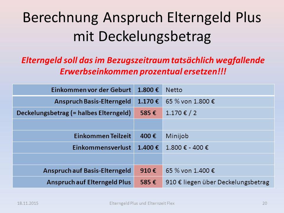 Berechnung Anspruch Elterngeld Plus mit Deckelungsbetrag Einkommen vor der Geburt1.800 €Netto Anspruch Basis-Elterngeld1.170 €65 % von 1.800 € Deckelu