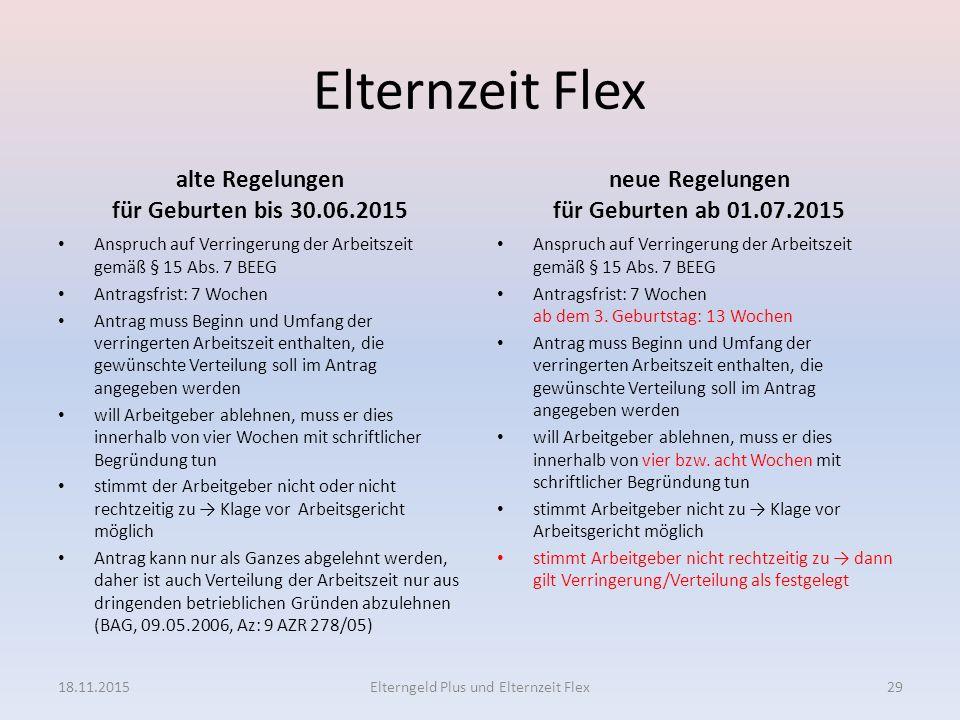 Elternzeit Flex alte Regelungen für Geburten bis 30.06.2015 Anspruch auf Verringerung der Arbeitszeit gemäß § 15 Abs. 7 BEEG Antragsfrist: 7 Wochen An