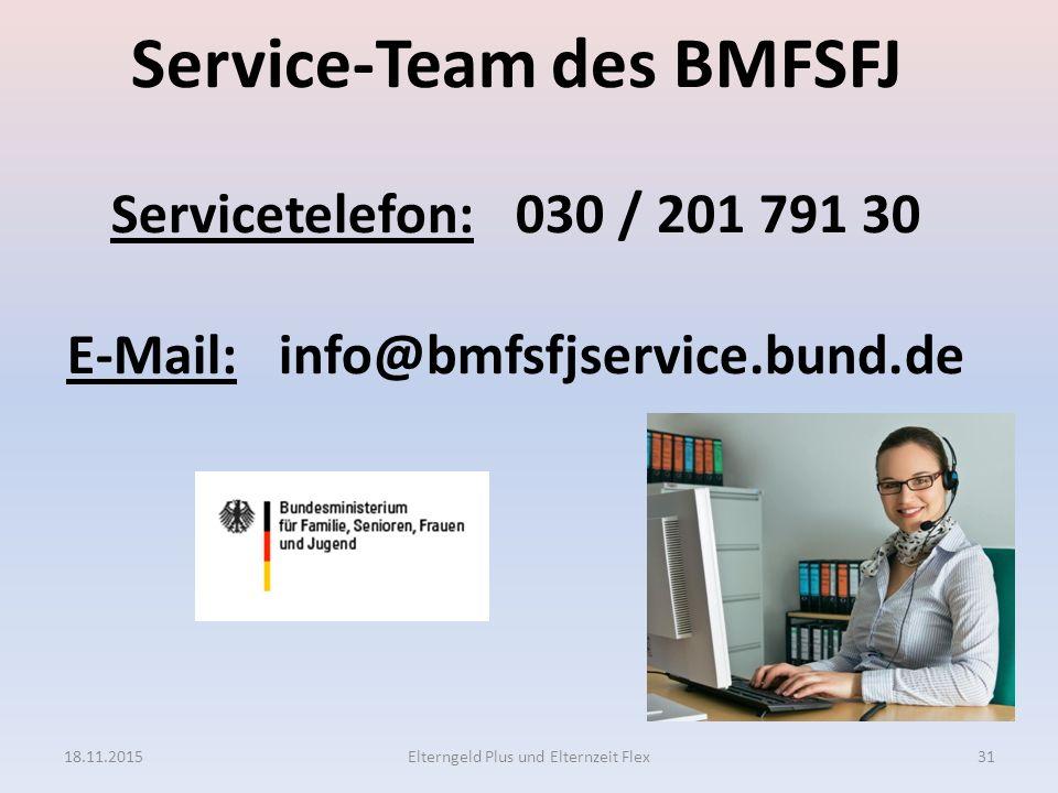 18.11.2015Elterngeld Plus und Elternzeit Flex Service-Team des BMFSFJ Servicetelefon: 030 / 201 791 30 E-Mail: info@bmfsfjservice.bund.de 31