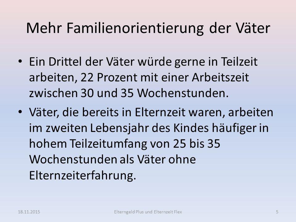 18.11.2015Elterngeld Plus und Elternzeit Flex6 http://www.bmfsfj.de/BMFSFJ/familie,did=219384.html unterzeichnet am 21.
