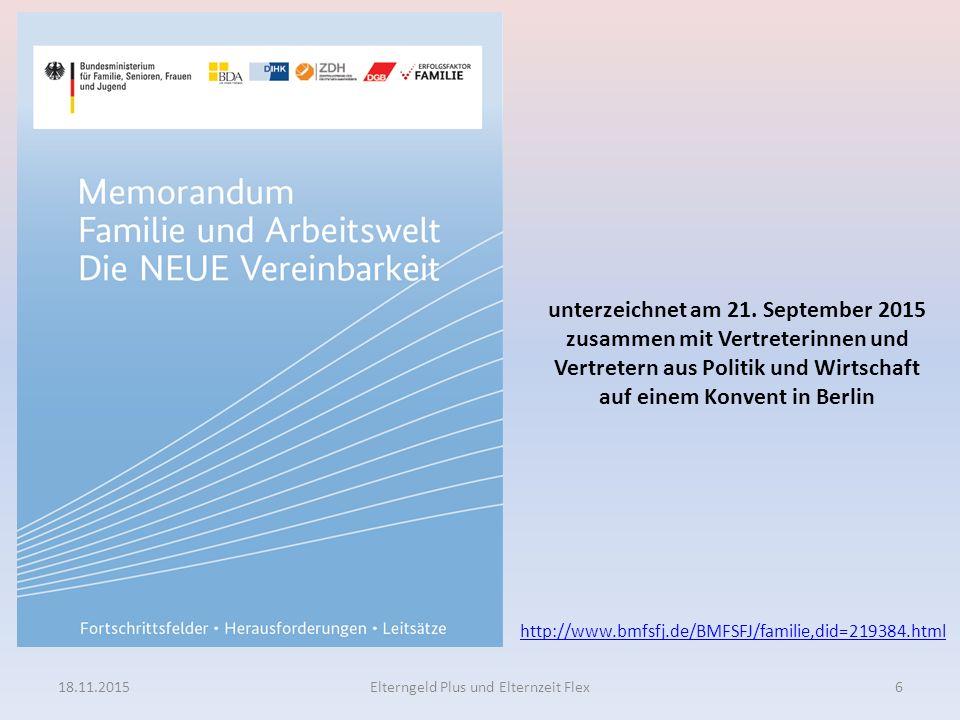 18.11.2015Elterngeld Plus und Elternzeit Flex6 http://www.bmfsfj.de/BMFSFJ/familie,did=219384.html unterzeichnet am 21. September 2015 zusammen mit Ve