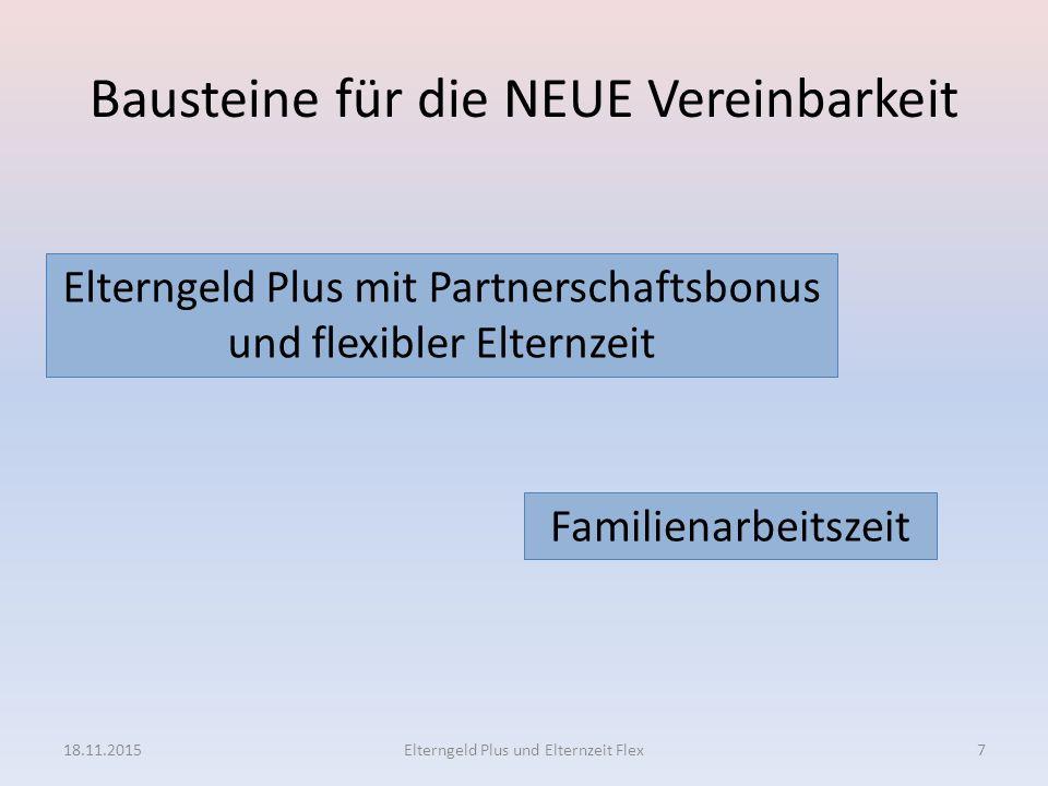 Bausteine für die NEUE Vereinbarkeit 18.11.2015Elterngeld Plus und Elternzeit Flex7 Elterngeld Plus mit Partnerschaftsbonus und flexibler Elternzeit F
