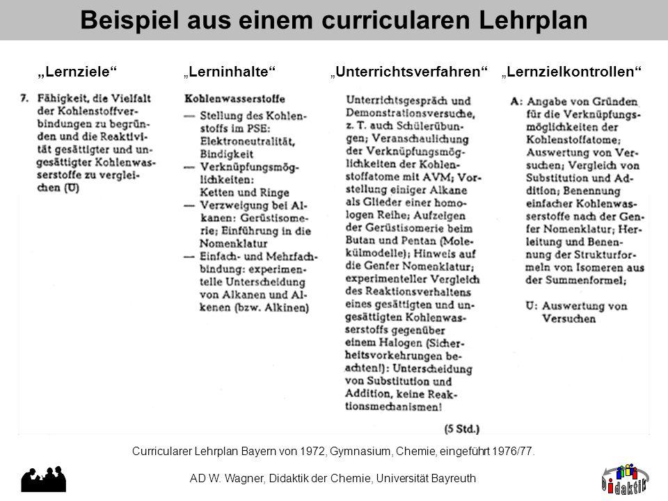 """Beispiel aus einem curricularen Lehrplan """"Lernziele """"Lerninhalte """"Unterrichtsverfahren """"Lernzielkontrollen AD W."""