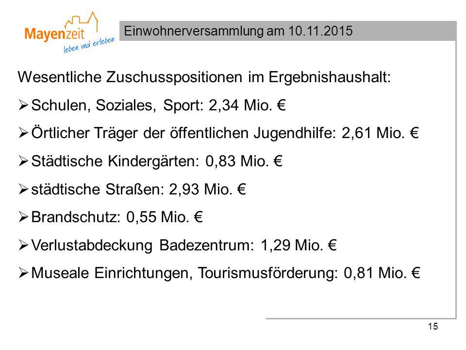 Einwohnerversammlung am 10.11.2015 15 Wesentliche Zuschusspositionen im Ergebnishaushalt:  Schulen, Soziales, Sport: 2,34 Mio. €  Örtlicher Träger d