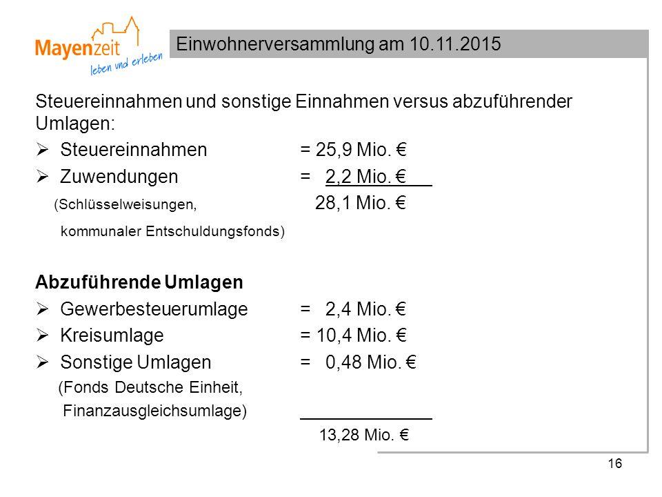 Einwohnerversammlung am 10.11.2015 Steuereinnahmen und sonstige Einnahmen versus abzuführender Umlagen:  Steuereinnahmen = 25,9 Mio. €  Zuwendungen=