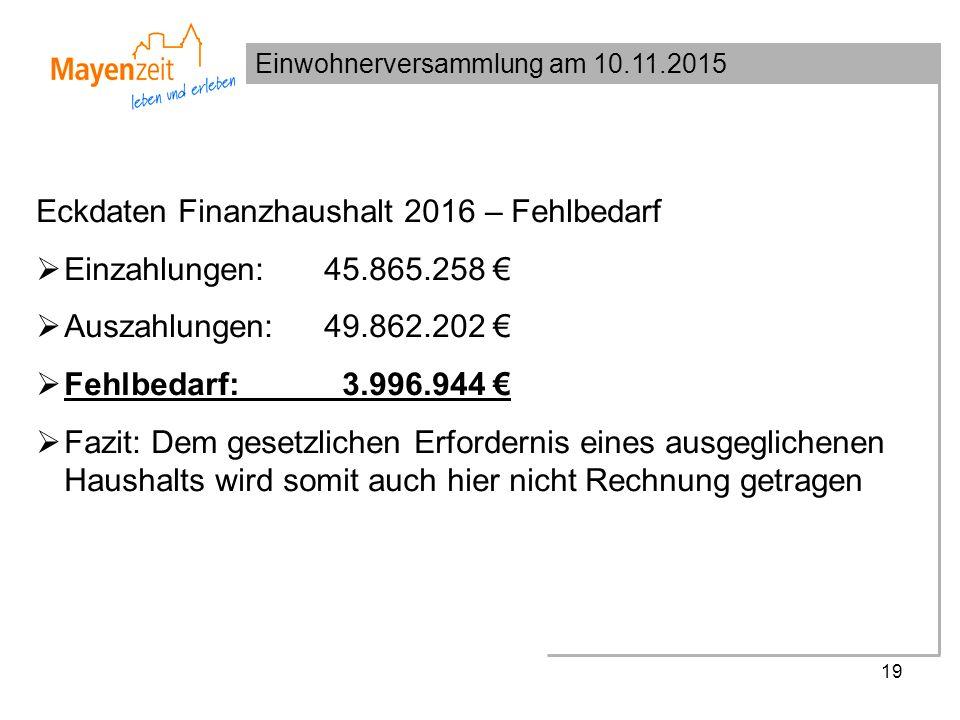 Einwohnerversammlung am 10.11.2015 19 Eckdaten Finanzhaushalt 2016 – Fehlbedarf  Einzahlungen: 45.865.258 €  Auszahlungen:49.862.202 €  Fehlbedarf: