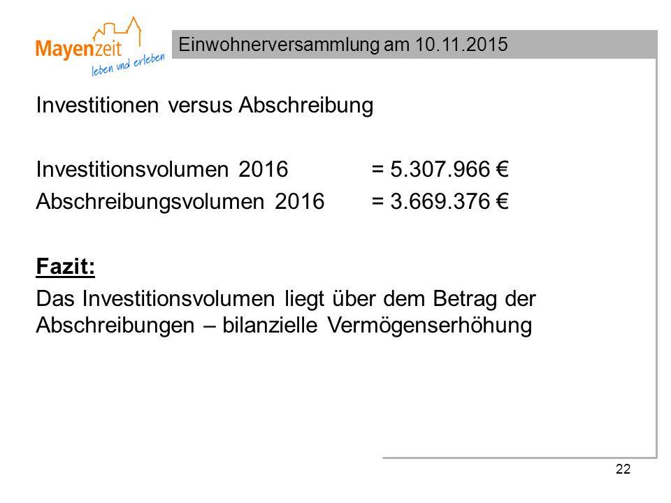 Einwohnerversammlung am 10.11.2015 Investitionen versus Abschreibung Investitionsvolumen 2016= 5.307.966 € Abschreibungsvolumen 2016= 3.669.376 € Fazit: Das Investitionsvolumen liegt über dem Betrag der Abschreibungen – bilanzielle Vermögenserhöhung 22
