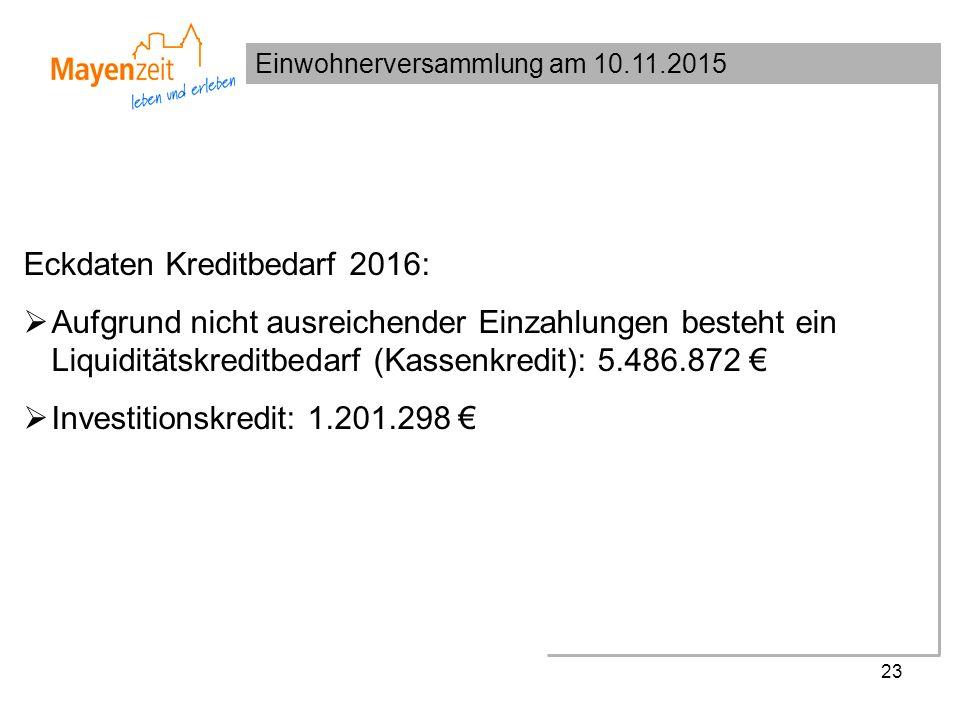 Einwohnerversammlung am 10.11.2015 23 Eckdaten Kreditbedarf 2016:  Aufgrund nicht ausreichender Einzahlungen besteht ein Liquiditätskreditbedarf (Kassenkredit): 5.486.872 €  Investitionskredit: 1.201.298 €