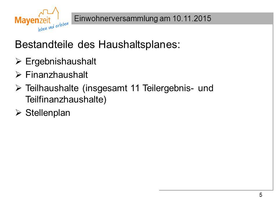 Einwohnerversammlung am 10.11.2015 Bestandteile des Haushaltsplanes:  Ergebnishaushalt  Finanzhaushalt  Teilhaushalte (insgesamt 11 Teilergebnis- u