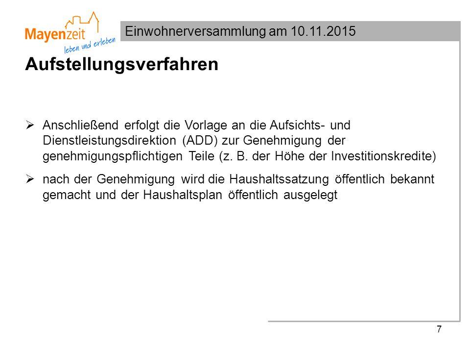 Einwohnerversammlung am 10.11.2015 Aufstellungsverfahren  Anschließend erfolgt die Vorlage an die Aufsichts- und Dienstleistungsdirektion (ADD) zur G