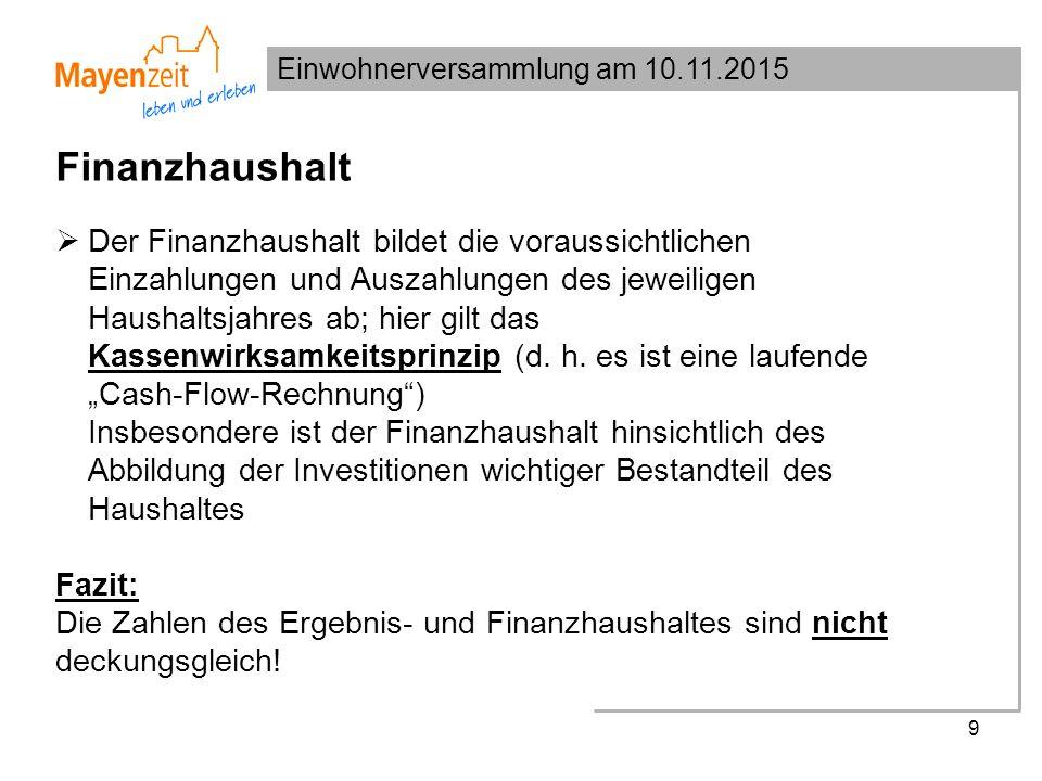 Einwohnerversammlung am 10.11.2015 9 Finanzhaushalt  Der Finanzhaushalt bildet die voraussichtlichen Einzahlungen und Auszahlungen des jeweiligen Haushaltsjahres ab; hier gilt das Kassenwirksamkeitsprinzip (d.