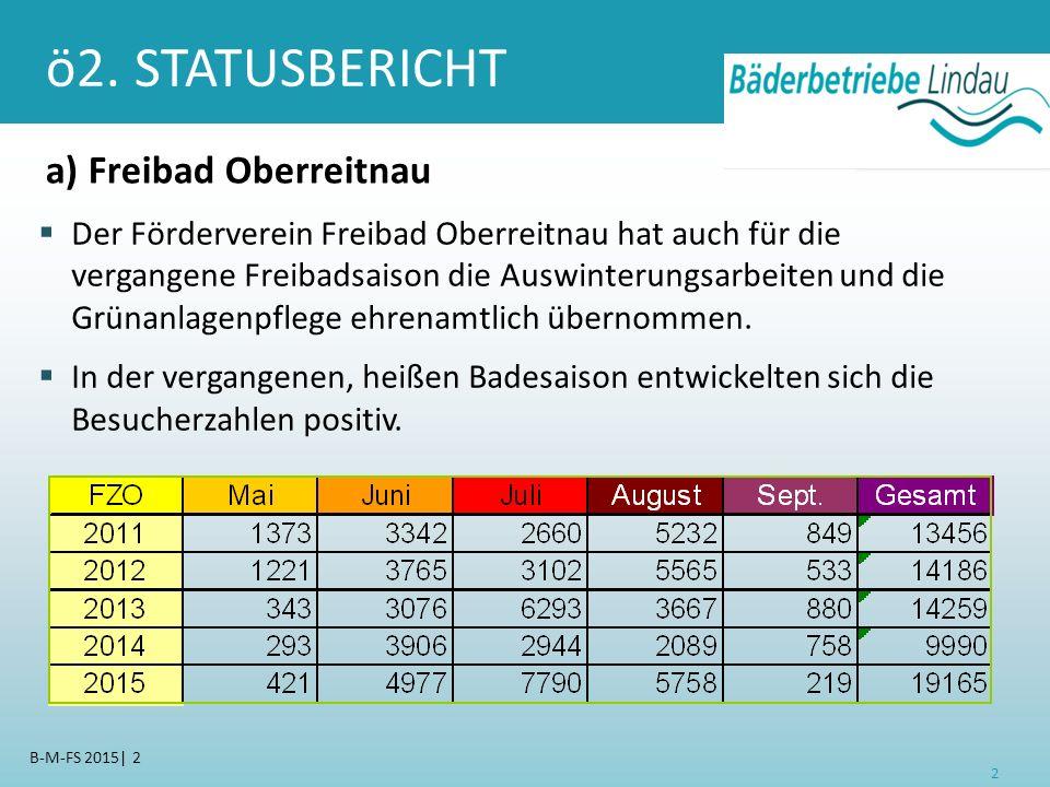 ö2. STATUSBERICHT a) Freibad Oberreitnau  Der Förderverein Freibad Oberreitnau hat auch für die vergangene Freibadsaison die Auswinterungsarbeiten un