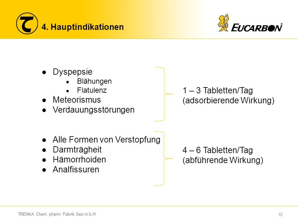 16 TRENKA Chem.pharm. Fabrik Ges.m.b.H 4.
