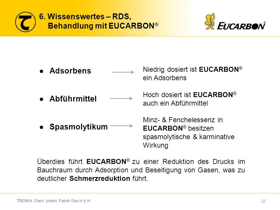22 TRENKA Chem. pharm. Fabrik Ges.m.b.H 6.