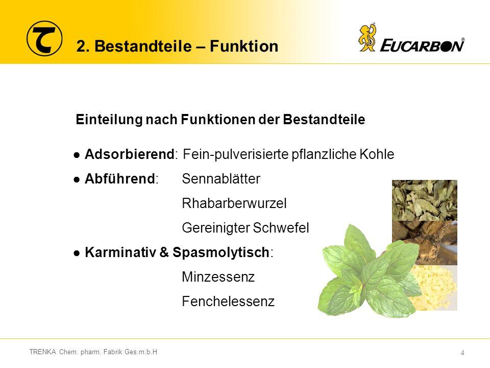 15 TRENKA Chem.pharm. Fabrik Ges.m.b.H 3.