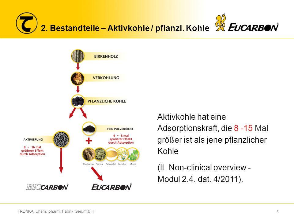 17 TRENKA Chem.pharm. Fabrik Ges.m.b.H 5.