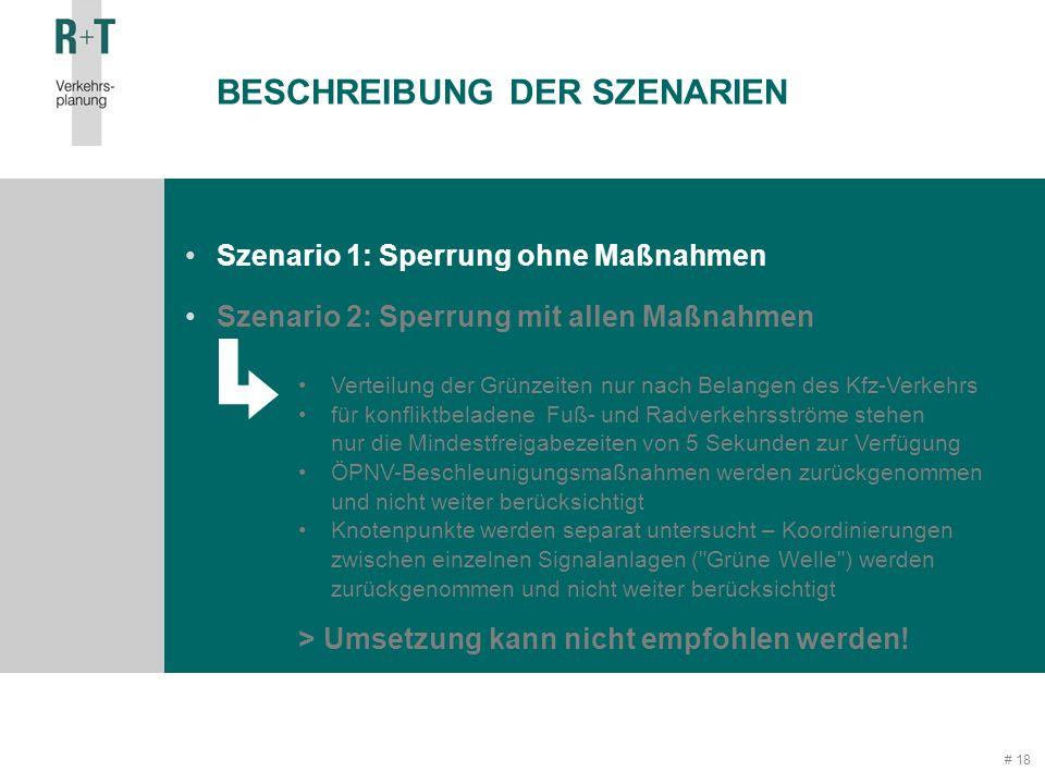# 18 BESCHREIBUNG DER SZENARIEN Szenario 1: Sperrung ohne Maßnahmen Szenario 2: Sperrung mit allen Maßnahmen Verteilung der Grünzeiten nur nach Belangen des Kfz-Verkehrs für konfliktbeladene Fuß- und Radverkehrsströme stehen nur die Mindestfreigabezeiten von 5 Sekunden zur Verfügung ÖPNV-Beschleunigungsmaßnahmen werden zurückgenommen und nicht weiter berücksichtigt Knotenpunkte werden separat untersucht – Koordinierungen zwischen einzelnen Signalanlagen ( Grüne Welle ) werden zurückgenommen und nicht weiter berücksichtigt > Umsetzung kann nicht empfohlen werden!