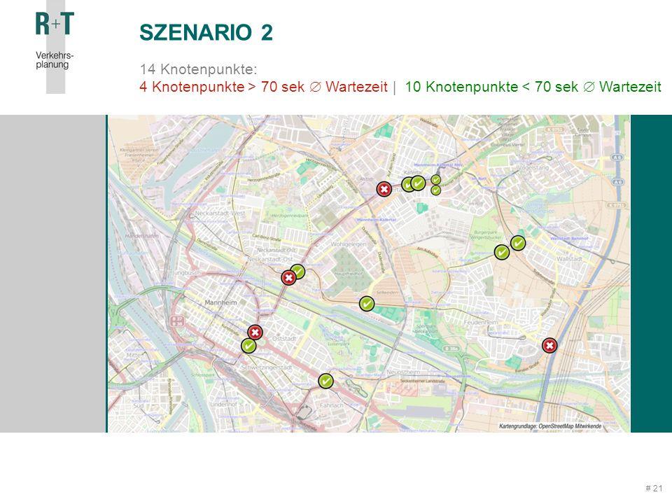 # 21 SZENARIO 2 14 Knotenpunkte: 4 Knotenpunkte > 70 sek  Wartezeit | 10 Knotenpunkte < 70 sek  Wartezeit