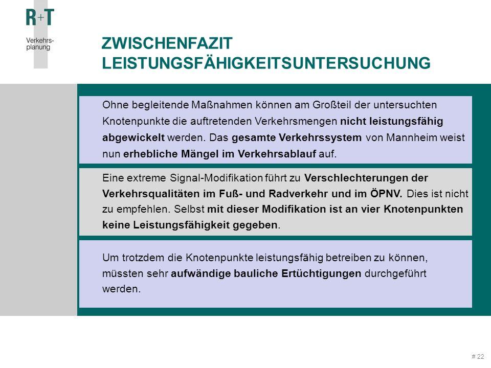 # 22 ZWISCHENFAZIT LEISTUNGSFÄHIGKEITSUNTERSUCHUNG Ohne begleitende Maßnahmen können am Großteil der untersuchten Knotenpunkte die auftretenden Verkehrsmengen nicht leistungsfähig abgewickelt werden.