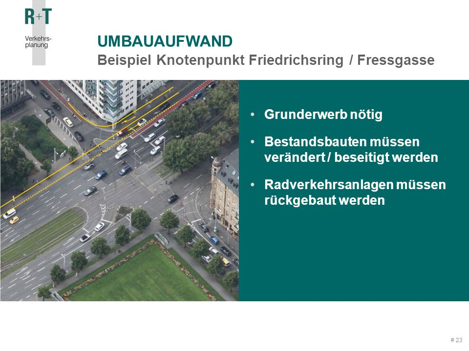# 23 Beispiel Knotenpunkt Friedrichsring / Fressgasse UMBAUAUFWAND Grunderwerb nötig Bestandsbauten müssen verändert / beseitigt werden Radverkehrsanlagen müssen rückgebaut werden