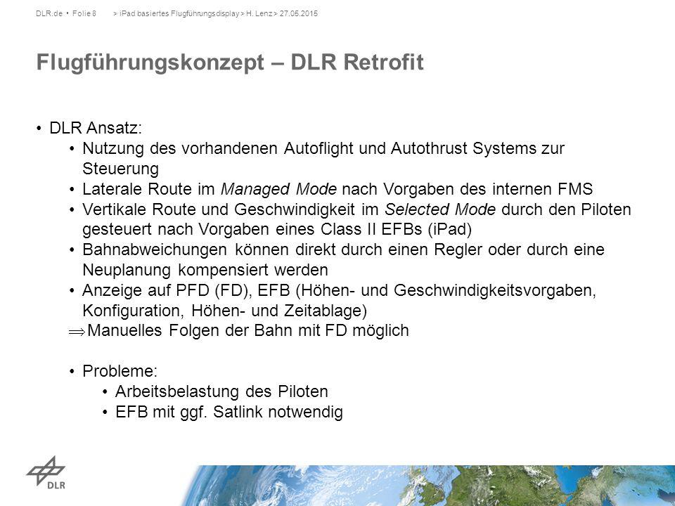 DLR Ansatz: Nutzung des vorhandenen Autoflight und Autothrust Systems zur Steuerung Laterale Route im Managed Mode nach Vorgaben des internen FMS Vert