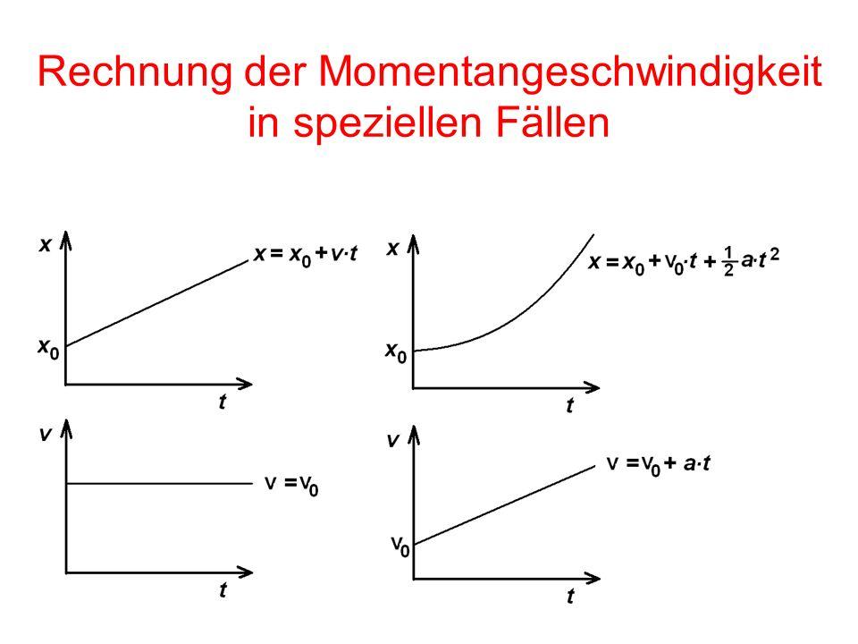 Rechnung der Momentangeschwindigkeit in speziellen Fällen
