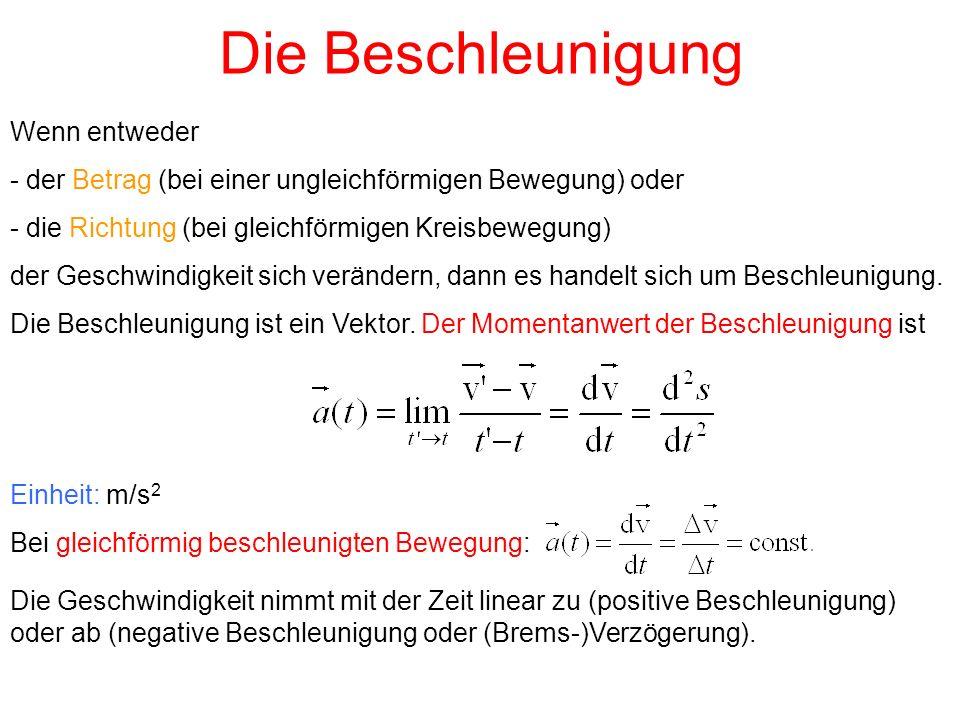 Die Beschleunigung Wenn entweder - der Betrag (bei einer ungleichförmigen Bewegung) oder - die Richtung (bei gleichförmigen Kreisbewegung) der Geschwindigkeit sich verändern, dann es handelt sich um Beschleunigung.
