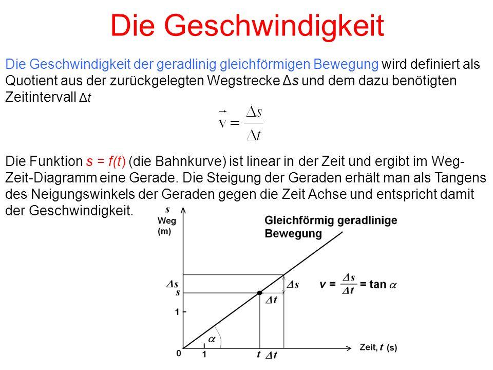 Die Geschwindigkeit Die Geschwindigkeit der geradlinig gleichförmigen Bewegung wird definiert als Quotient aus der zurückgelegten Wegstrecke Δs und dem dazu benötigten Zeitintervall Δt Die Funktion s = f(t) (die Bahnkurve) ist linear in der Zeit und ergibt im Weg- Zeit-Diagramm eine Gerade.