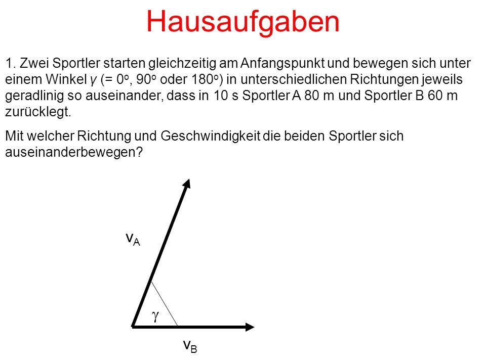 Lösung der 5.Hausaufgabe 5. Insekt geraten in eine Lichtfalle.