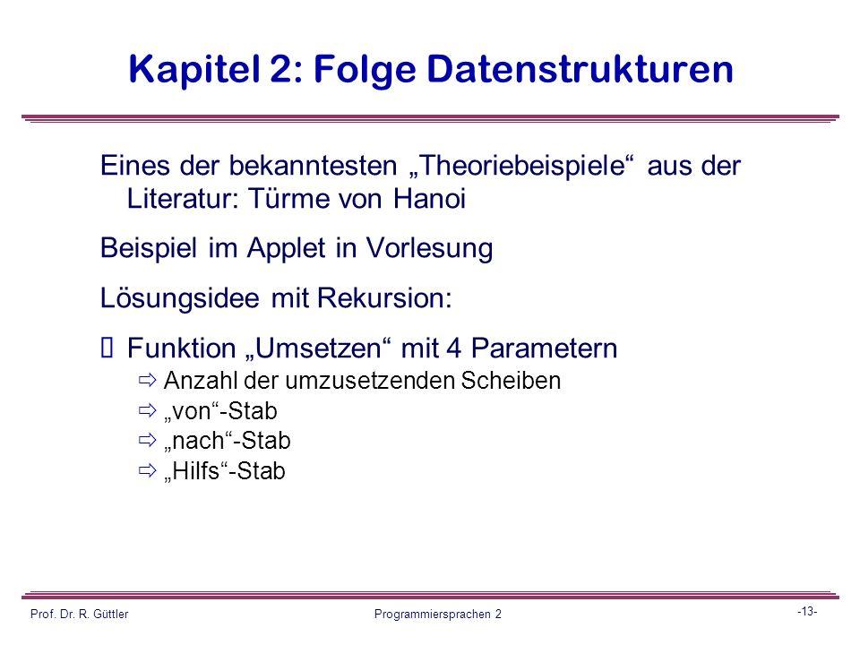 -12- Prof. Dr. R. Güttler Programmiersprachen 2 Kapitel 2: Folge Datenstrukturen Also folgende Grundidee für die Funktion insert: insert (NewNode, k)/