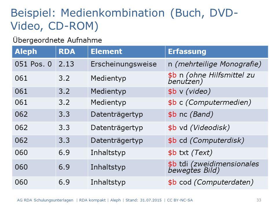 AG RDA Schulungsunterlagen | RDA kompakt | Aleph | Stand: 31.07.2015 | CC BY-NC-SA 33 AlephRDAElementErfassung 051 Pos.